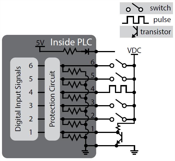 wiring digital input vex cortex digital input wiring digital inputs – how to wire digital inputs of ace plc ... #3