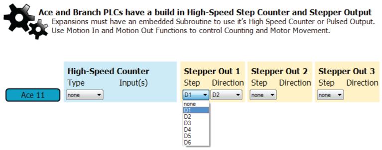 stepper-hardware-setup