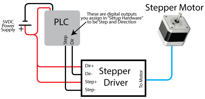 Stepper Motor Control How To Move A Stepper Motor To