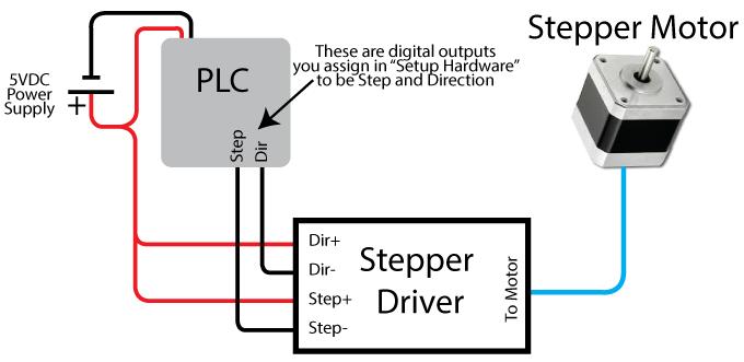 stepper-motor-wiring1