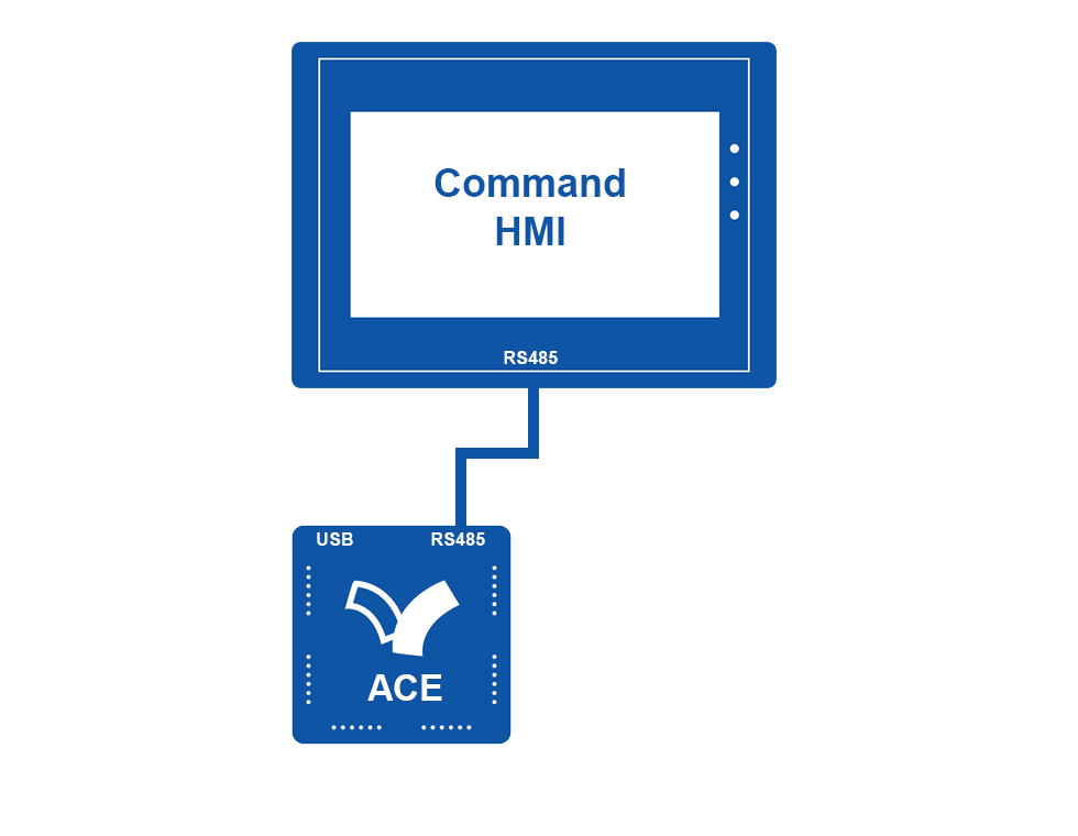 Connect-HMI-ACE-PLC-RS485