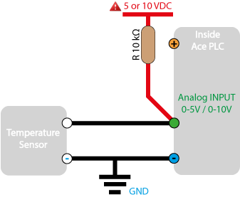 How to Connect Temperature Sensors to the Analog Inputs (0-5