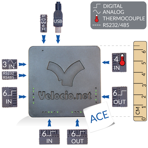 Ace Automation Europe | Atypical Powerful Pocket-Sized Industrial PLCs